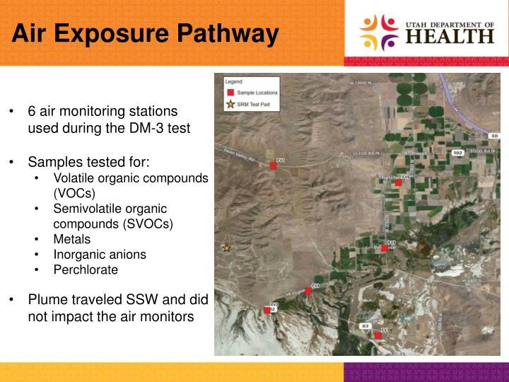 Air Exposure Pathway