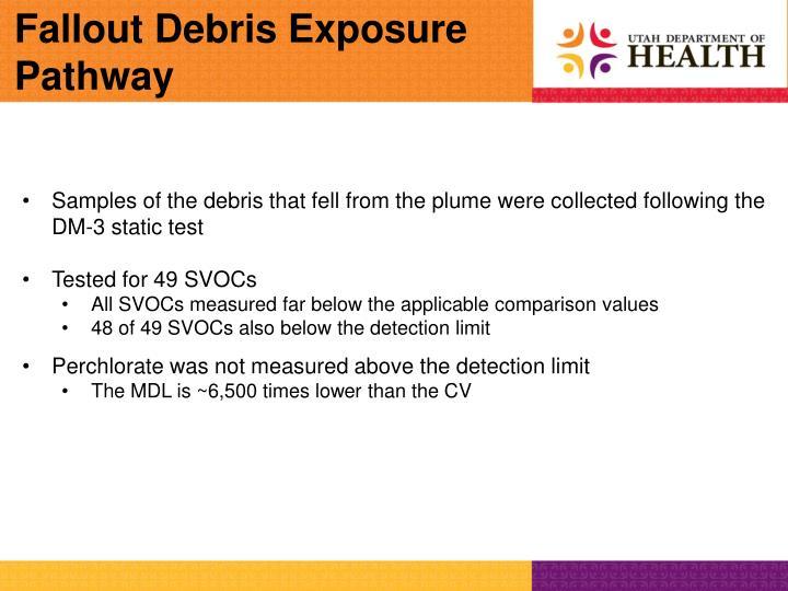 Fallout Debris Exposure Pathway