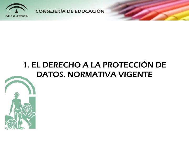 1. EL DERECHO A LA PROTECCIN DE DATOS. NORMATIVA VIGENTE