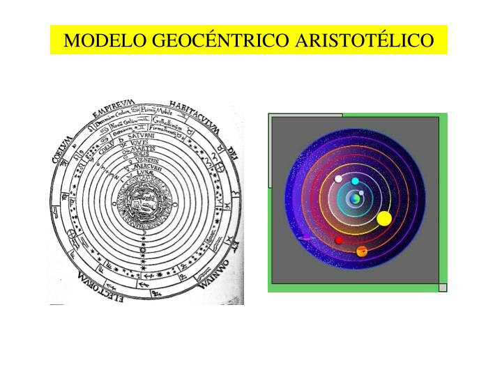 MODELO GEOCÉNTRICO ARISTOTÉLICO
