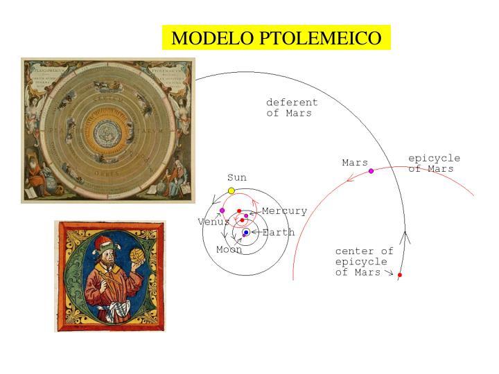 MODELO PTOLEMEICO