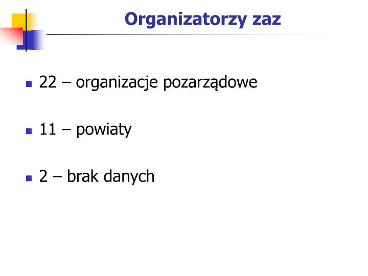 Organizatorzy zaz