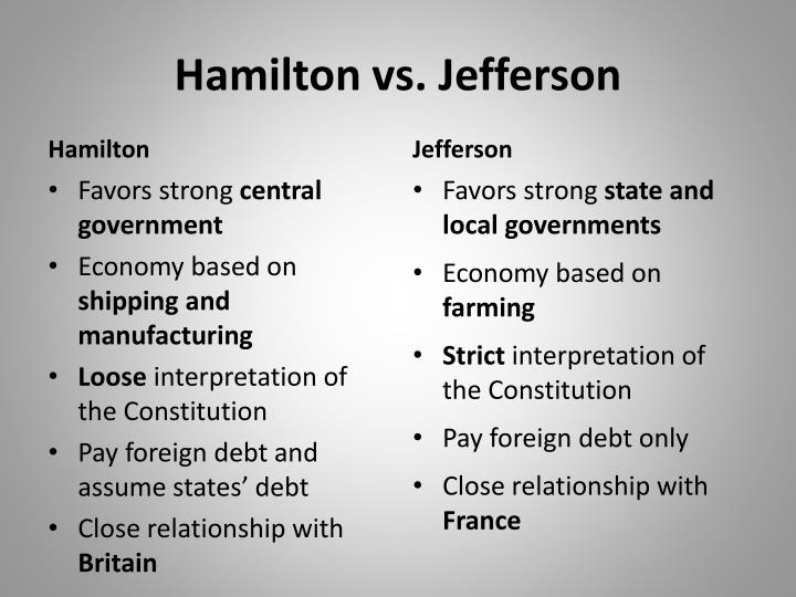 jefferson and madison relationship
