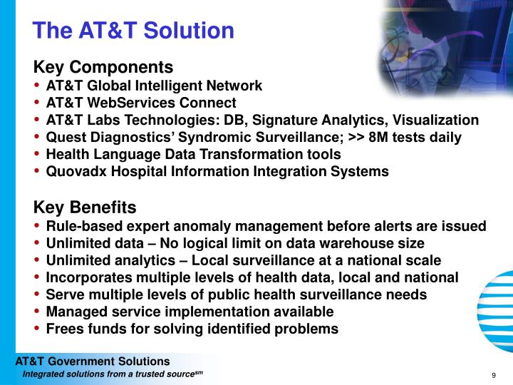 The AT&T Solution