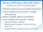 process of obtaining an internship where should you look for an internship4