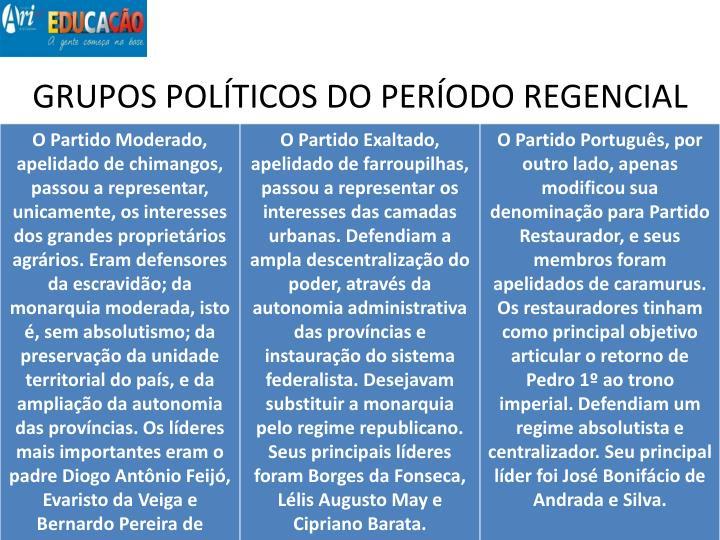 GRUPOS POLÍTICOS DO PERÍODO REGENCIAL