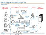 data migration to sap system architecture