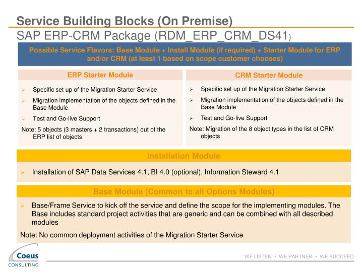 Service Building Blocks (On Premise)