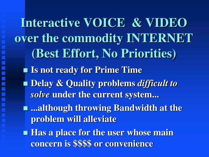 Interactive VOICE  & VIDEO over the commodity INTERNET
