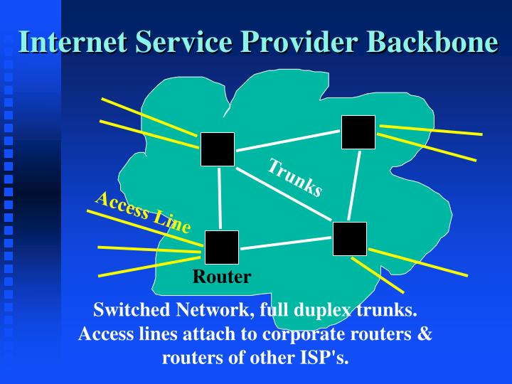 Internet Service Provider Backbone