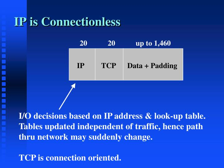 IP is Connectionless