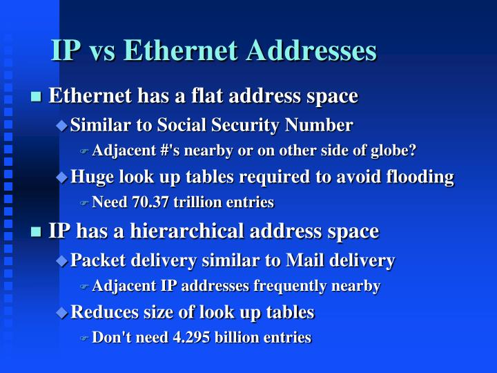 IP vs Ethernet Addresses
