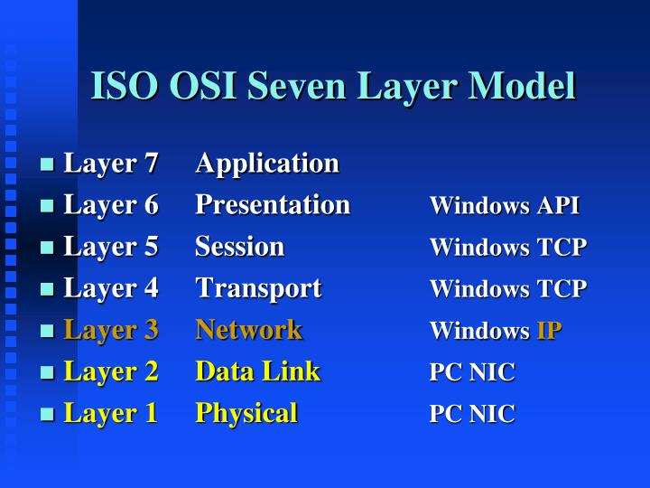ISO OSI Seven Layer Model