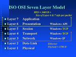 iso osi seven layer model1