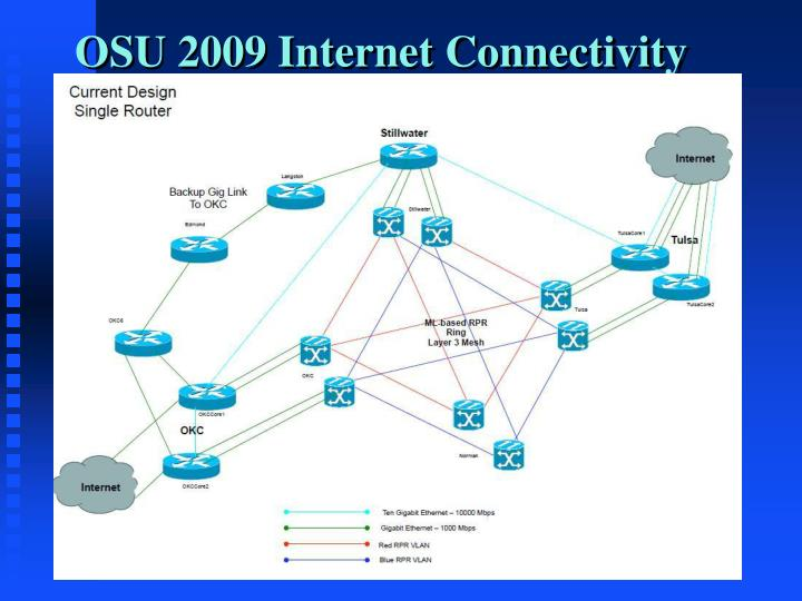 OSU 2009 Internet Connectivity