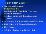 tcp udp and ip