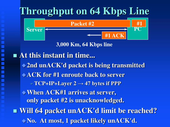 Throughput on 64 Kbps Line