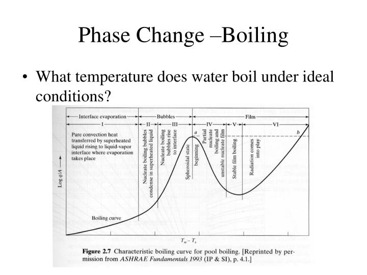 Phase Change –Boiling