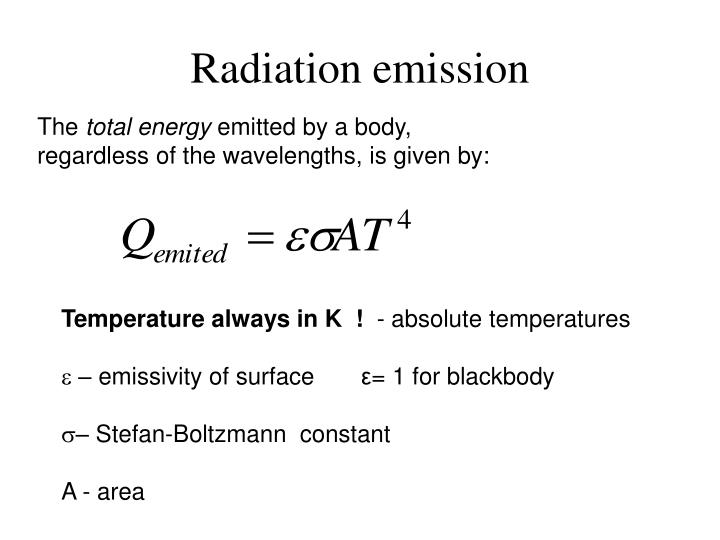 Radiation emission