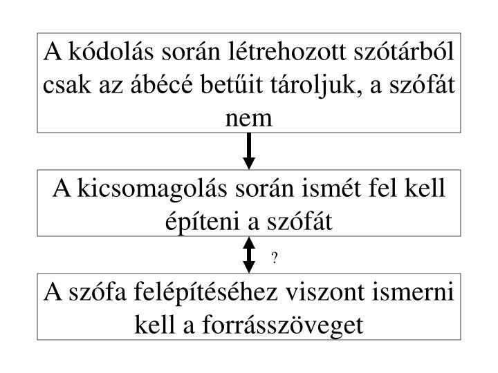 A kódolás során létrehozott szótárból csak az ábécé betűit tároljuk, a szófát nem
