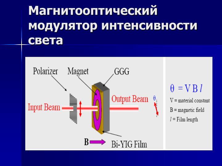 Магнитооптический модулятор интенсивности света