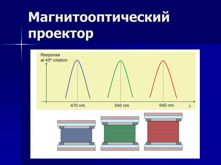 Магнитооптический проектор