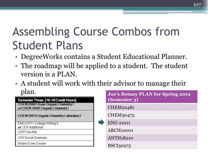 Assembling Course Combos from Student Plans