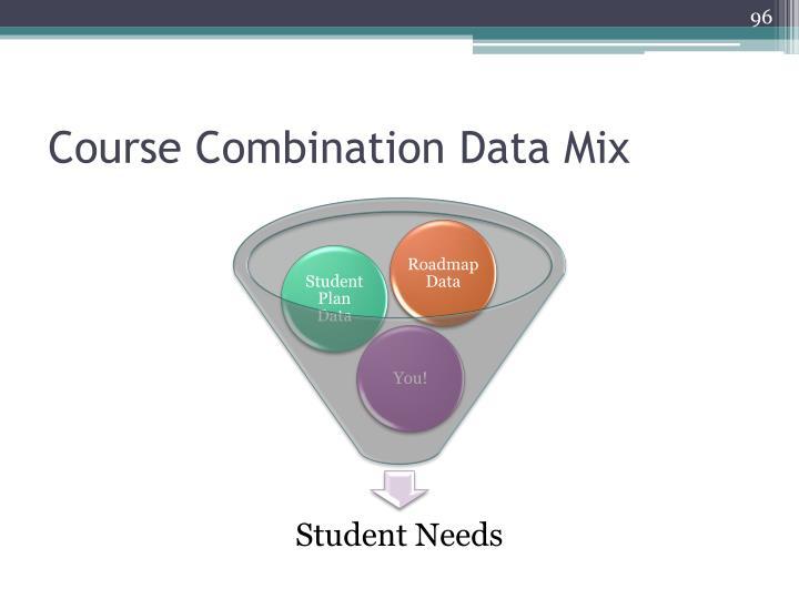 Course Combination Data Mix