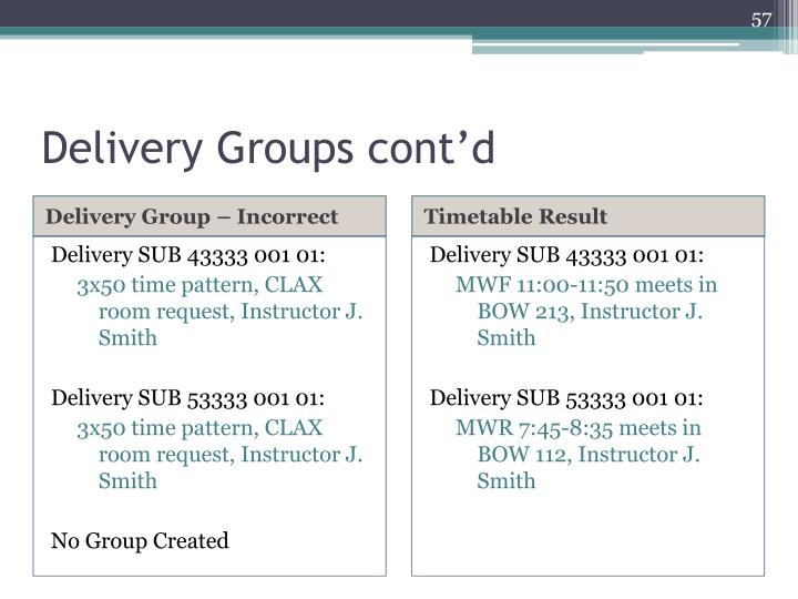 Delivery Groups cont'd