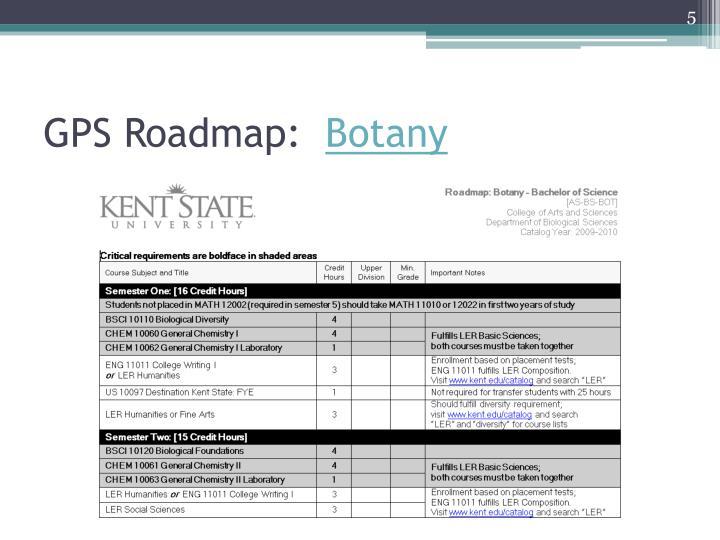 GPS Roadmap: