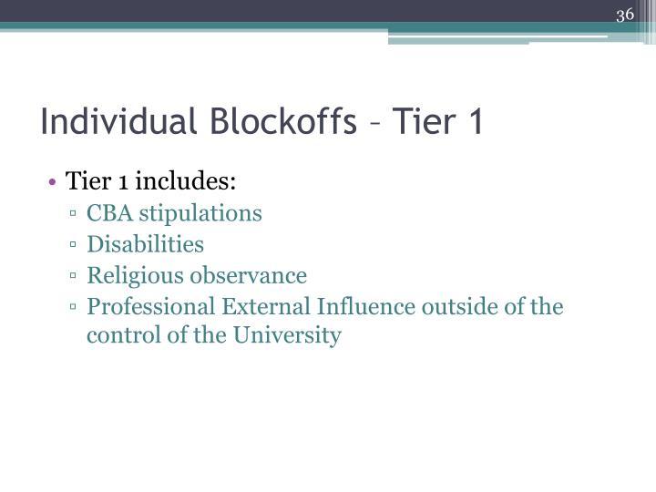Individual Blockoffs – Tier 1