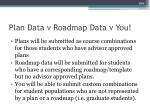 plan data v roadmap data v you