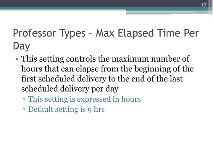 Professor Types – Max Elapsed Time Per Day