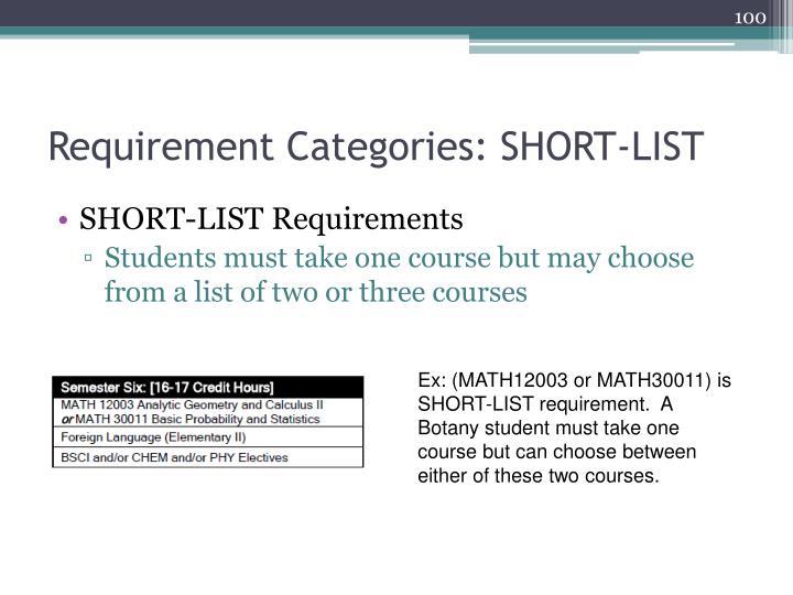 Requirement Categories: SHORT-LIST