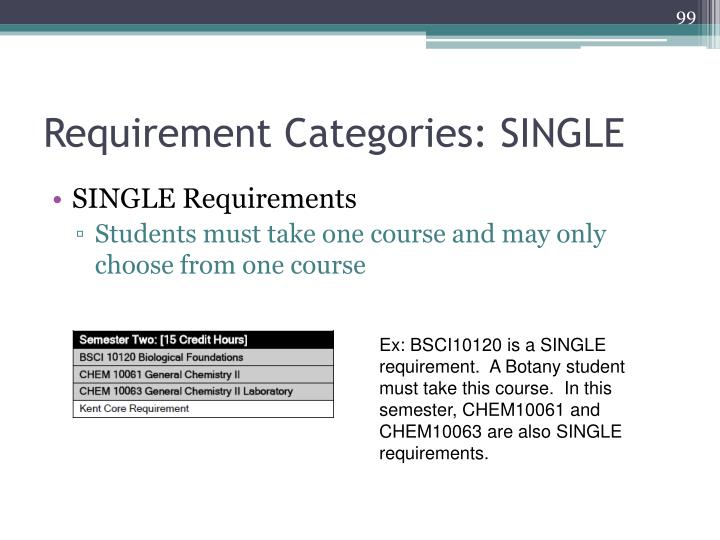 Requirement Categories: SINGLE