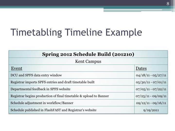 Timetabling Timeline Example