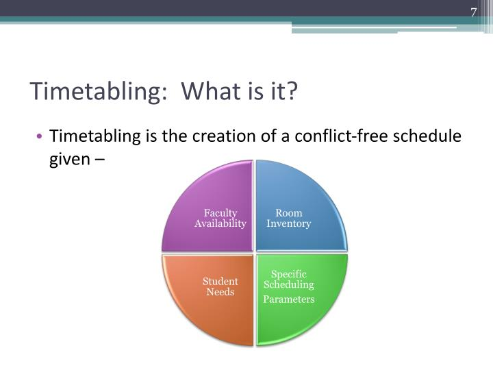 Timetabling:  What is it?