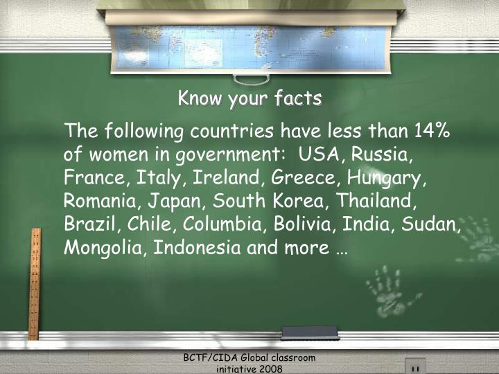 Know your facts