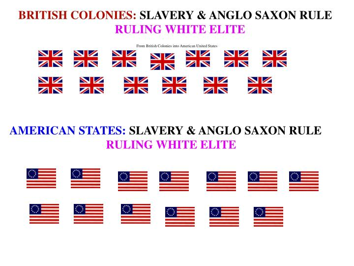 From British Colonies into American United States