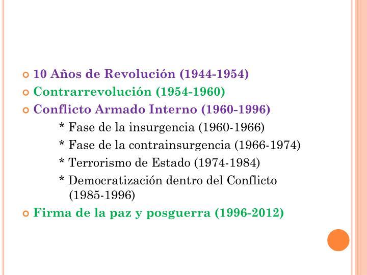 10 Años de Revolución (1944-1954)