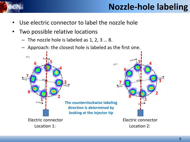 Nozzle-hole labeling