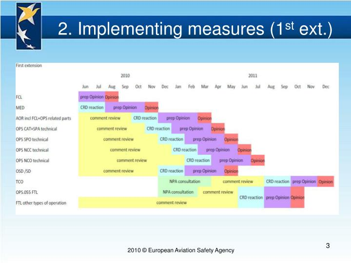 2. Implementing measures (1