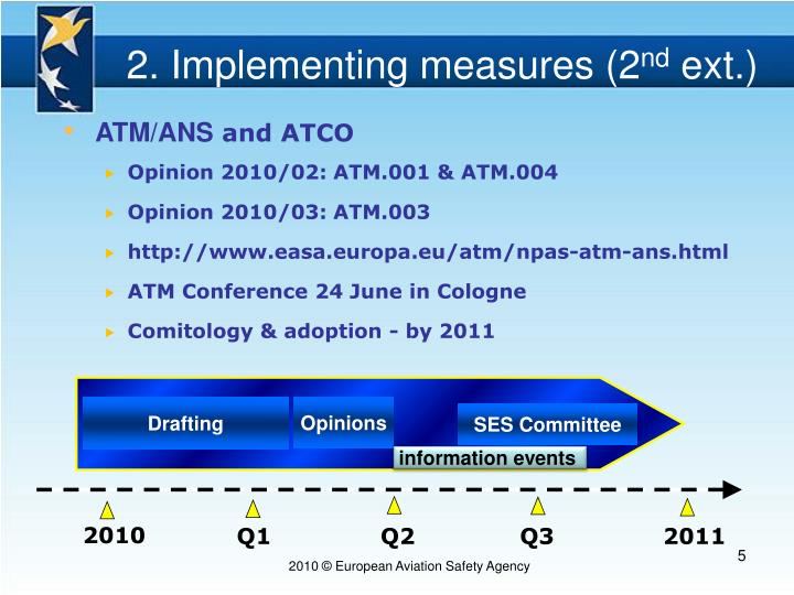 2. Implementing measures (2