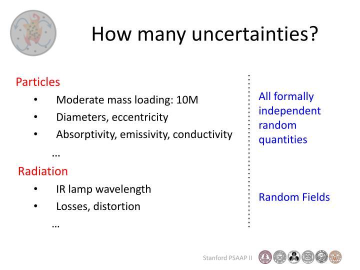 How many uncertainties?