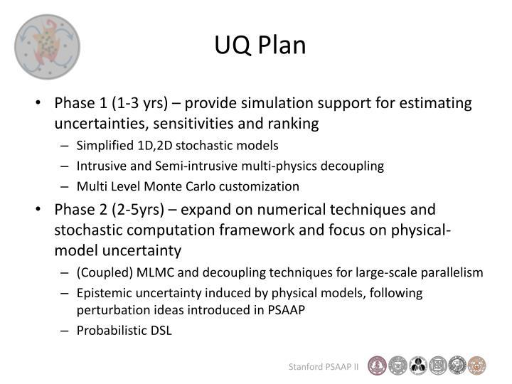 UQ Plan
