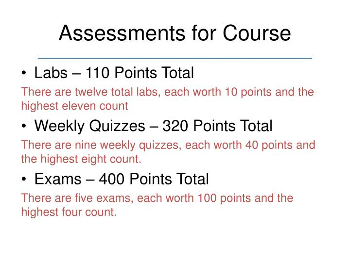 Assessments for Course