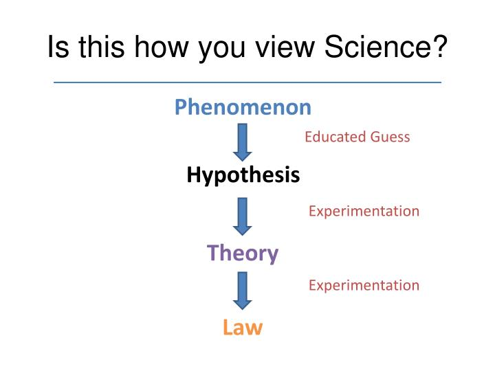 Is this how you view Science?