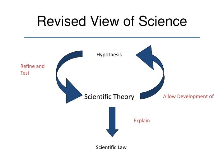 Revised View of Science