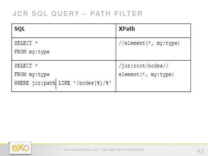 JCR SQL QUERY –