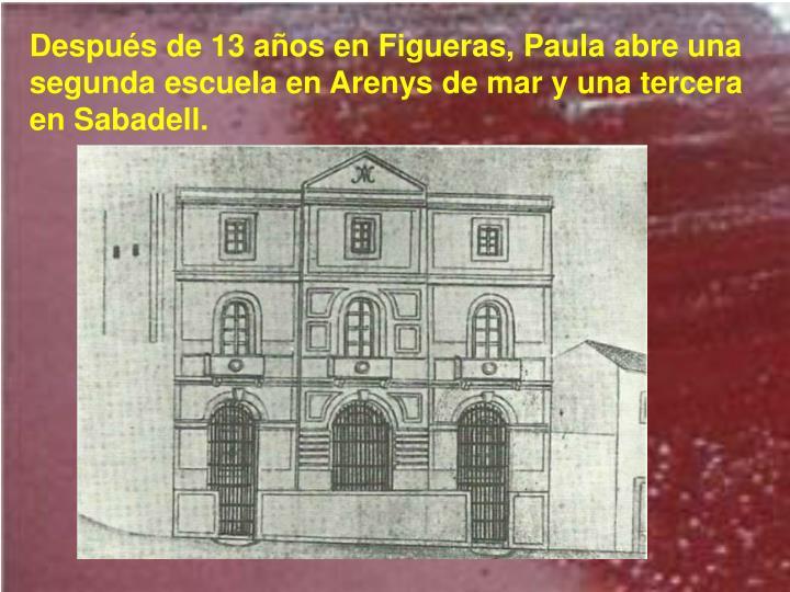 Después de 13 años en Figueras, Paula abre una segunda escuela en Arenys de mar y una tercera en Sabadell.